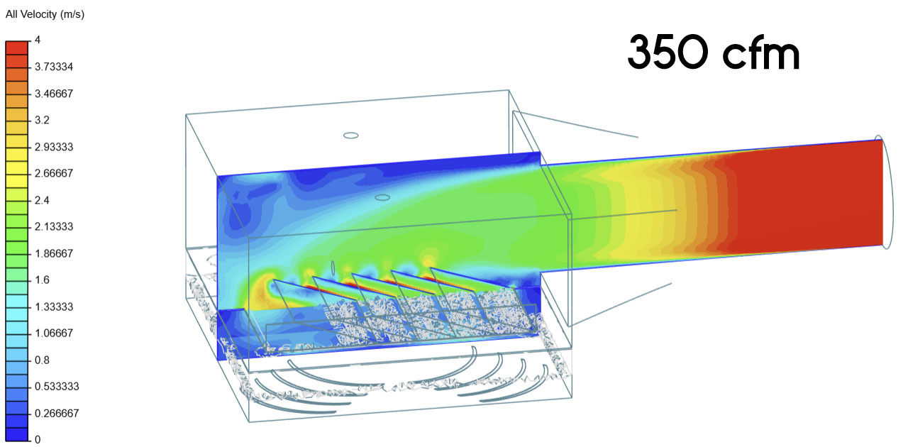 La vitesse de l'air est ralentie dans les diffuseurs UV